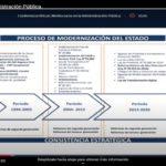 Conferencia internacional sobre meritocracia en la Administración Pública desde la experiencia chilena